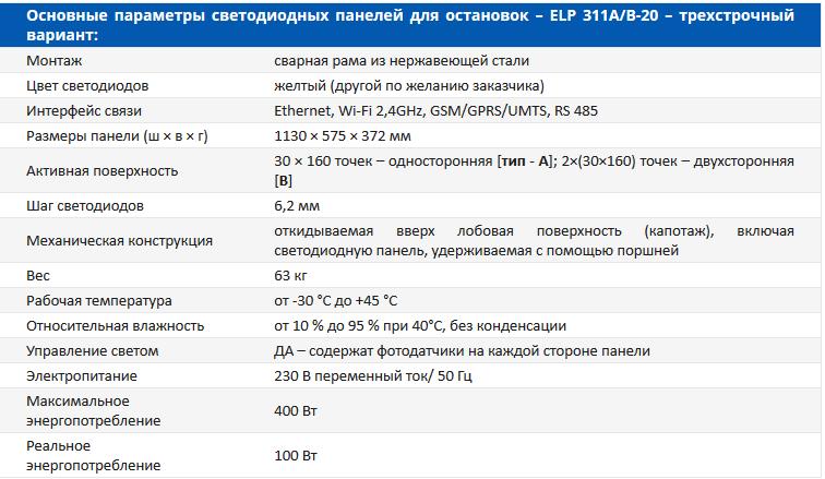 Параметры ELP 311A/B-20 – трехстрочный вариант: