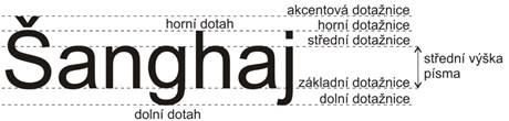 Термины и контуры используемого шрифта