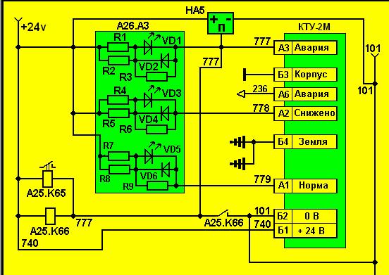 КТУ-2М