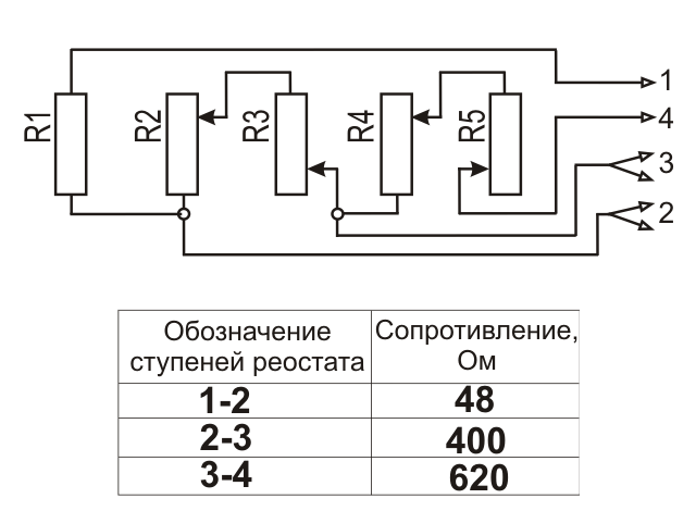 Шунтовые резисторы
