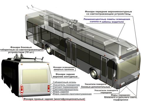 Троллейбус 32102
