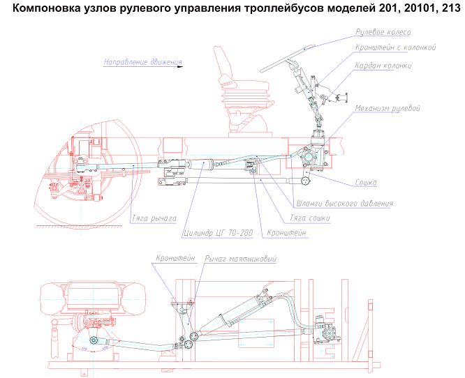 Компоновка узлов рулевого управления