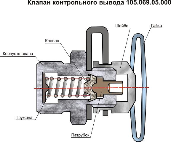 Клапан контрольного вывода