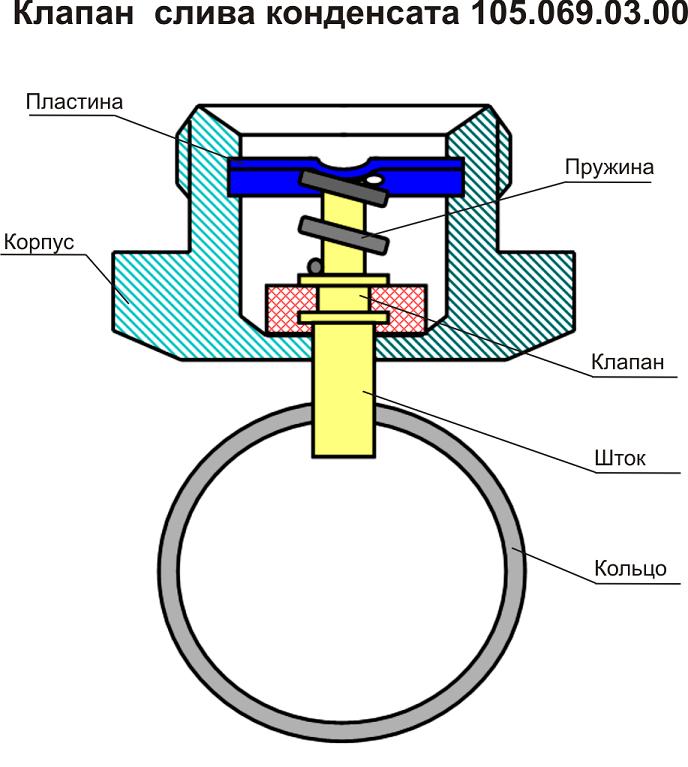 Клапан слива конденсата