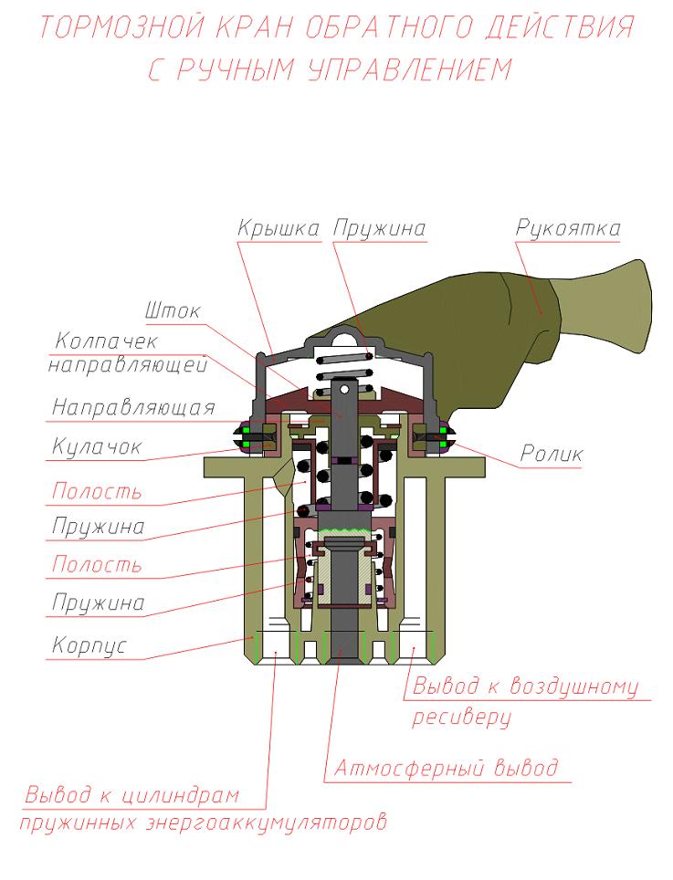 Тормозной кран
