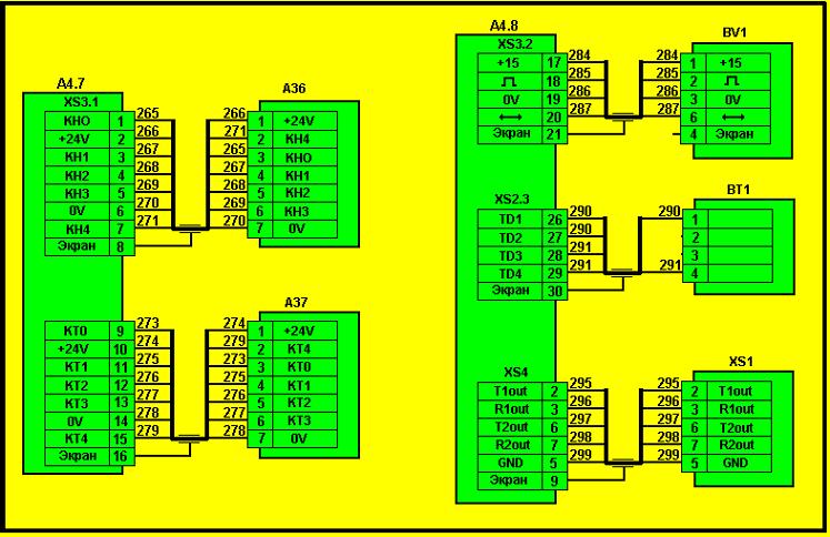 Контроллеры и датчики