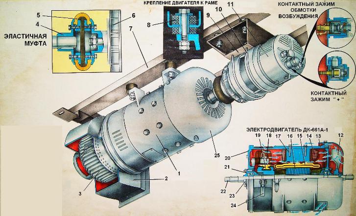 Составные части и установка