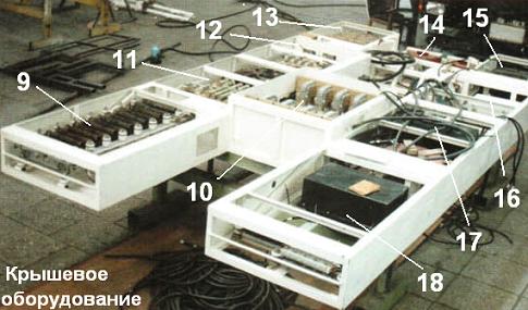 Крышевое оборудование