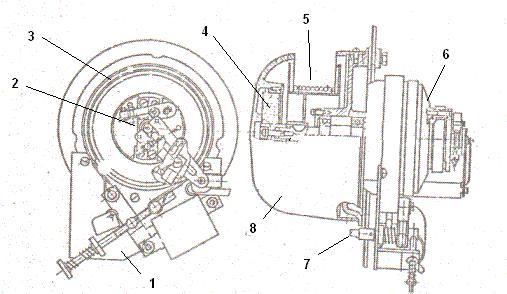 Главный механизм