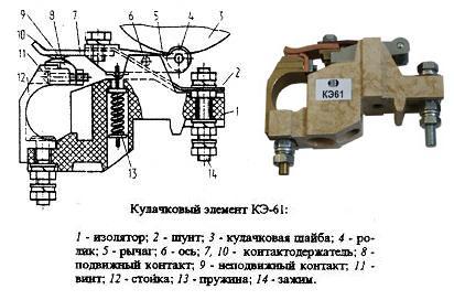 КЭ-61