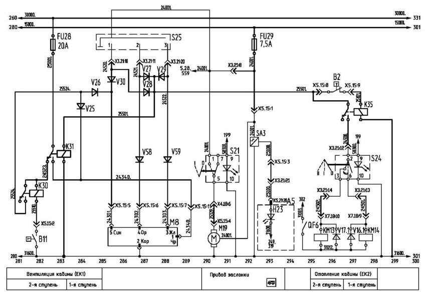 Отопление и вентиляция кабины водителя