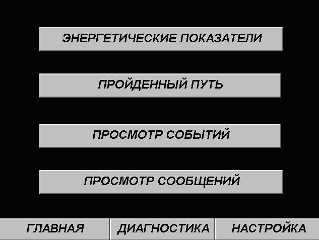 ЖК-дисплей преобразователя ЭПРОТЭТ–180–2