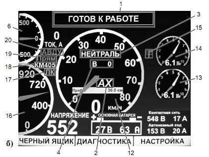 ЖК-дисплей преобразователя ПТАД-202М-180