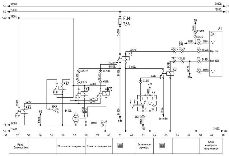 Схема контроля и переключения контактной сети