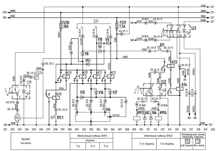 Схема отопления кабины