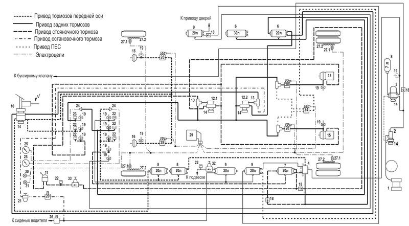 Троллейбус МАЗ . Принципиальная схема тормозного привода