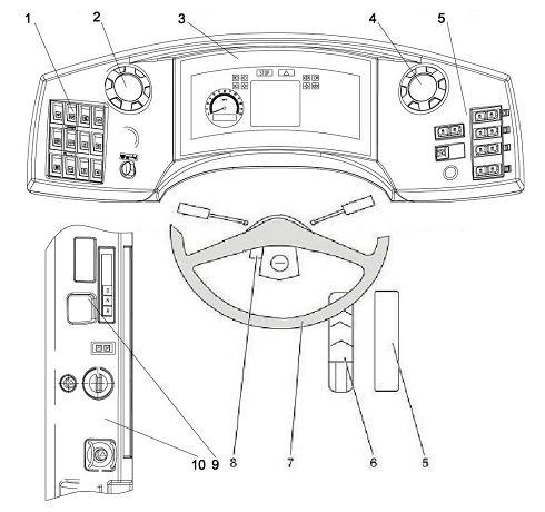 Троллейбус МАЗ ЭТОН Т203. Пульт управления