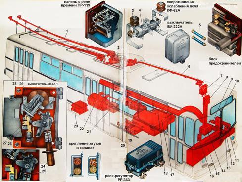 Расположение электрооборудования
