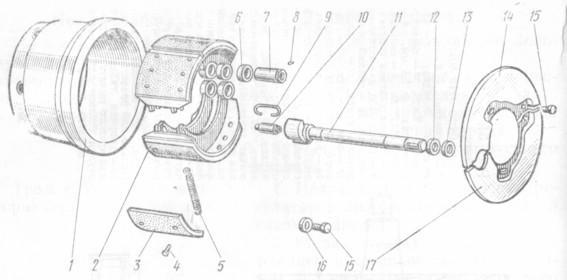 Тормоза задних колес