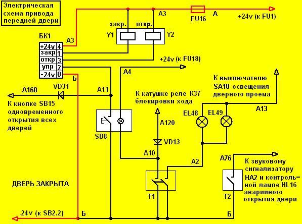 Схема привода передней двери
